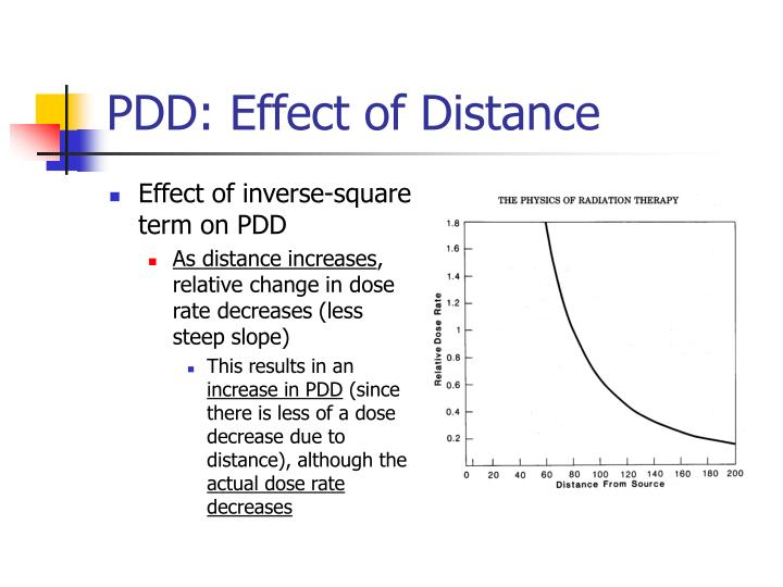 PDD: Effect of Distance