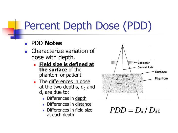 Percent Depth Dose (PDD)