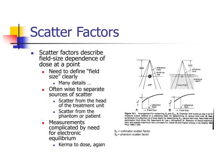 Scatter Factors