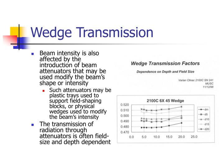 Wedge Transmission