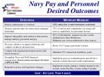 navy pay and personnel desired outcomes