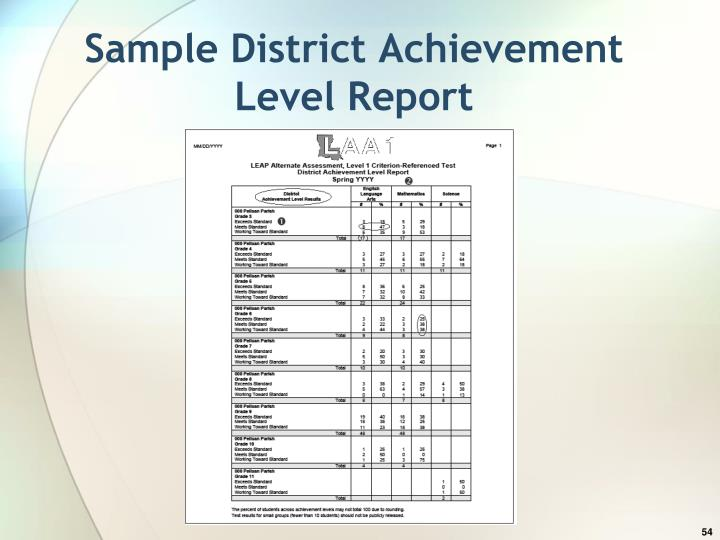Sample District Achievement Level Report