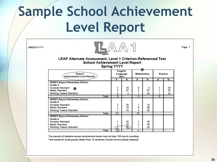 Sample School Achievement Level Report