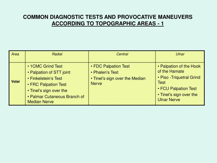 COMMON DIAGNOSTIC TESTS AND PROVOCATIVE MANEUVERS