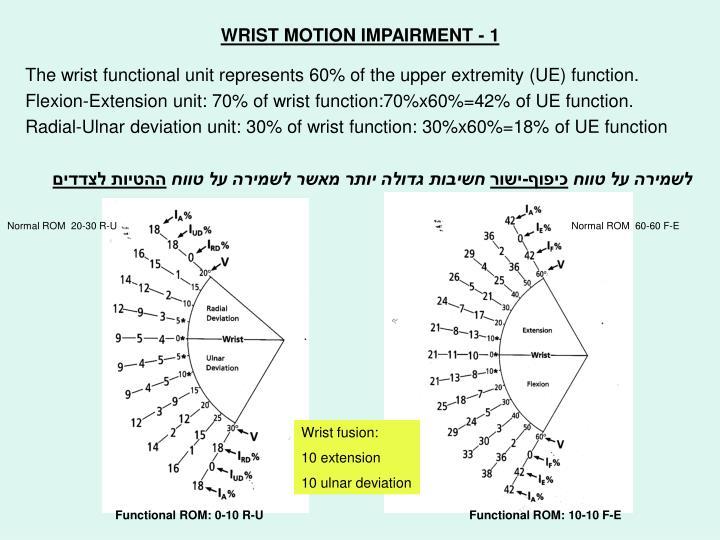 WRIST MOTION IMPAIRMENT - 1