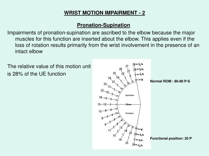 WRIST MOTION IMPAIRMENT - 2