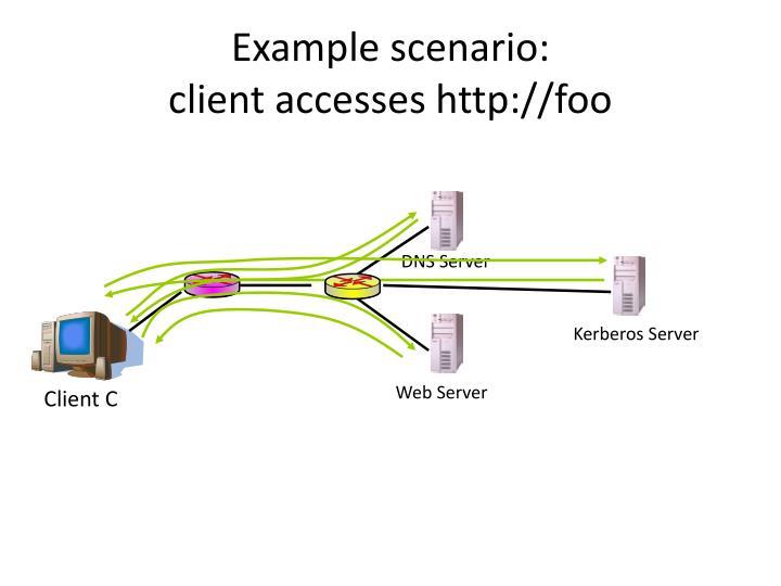 Example scenario: