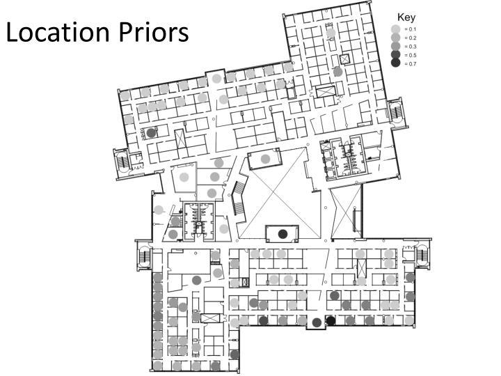 Location Priors