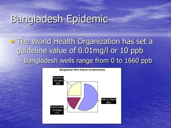 Bangladesh Epidemic