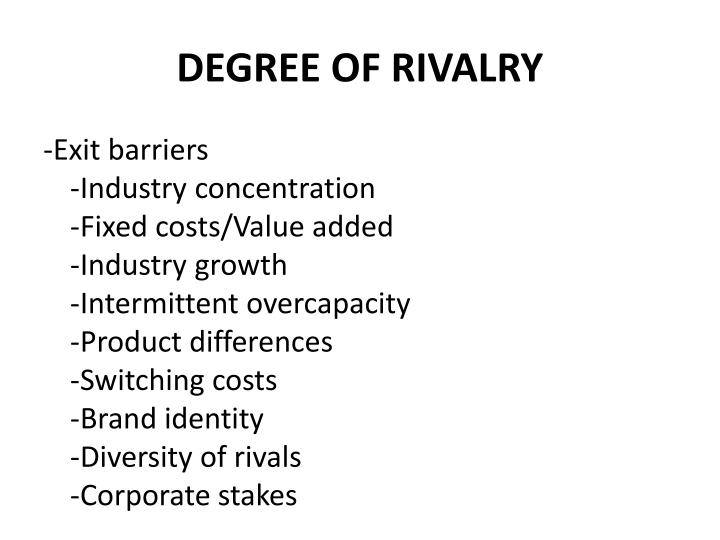 DEGREE OF RIVALRY
