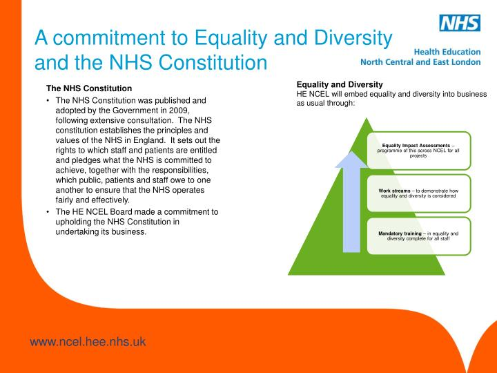 Equality and diversity strategy nhs