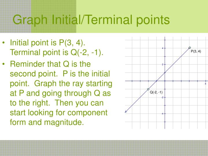 Initial point is P(3, 4).  Terminal point is Q(-2, -1).
