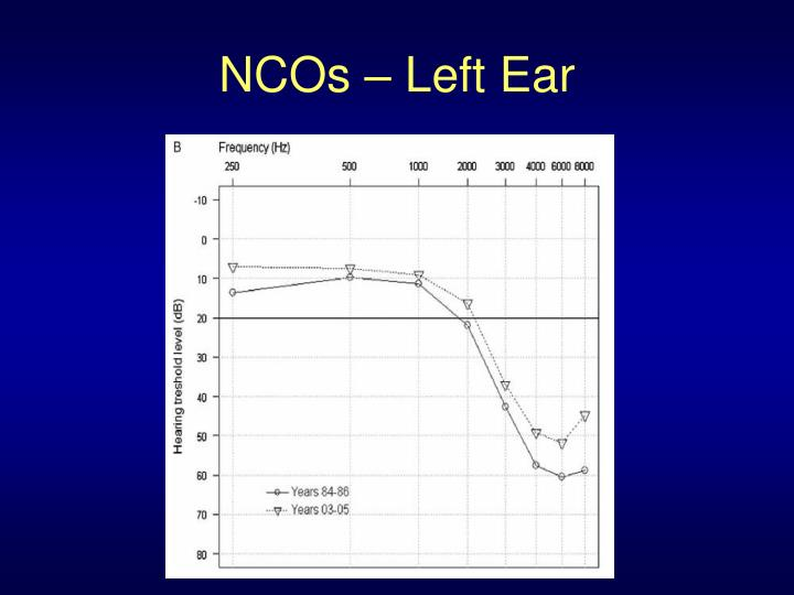 NCOs – Left Ear