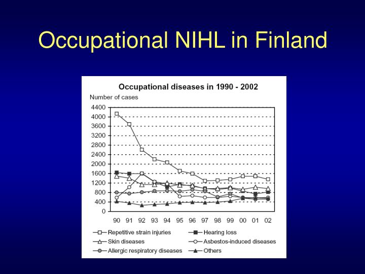 Occupational NIHL in Finland