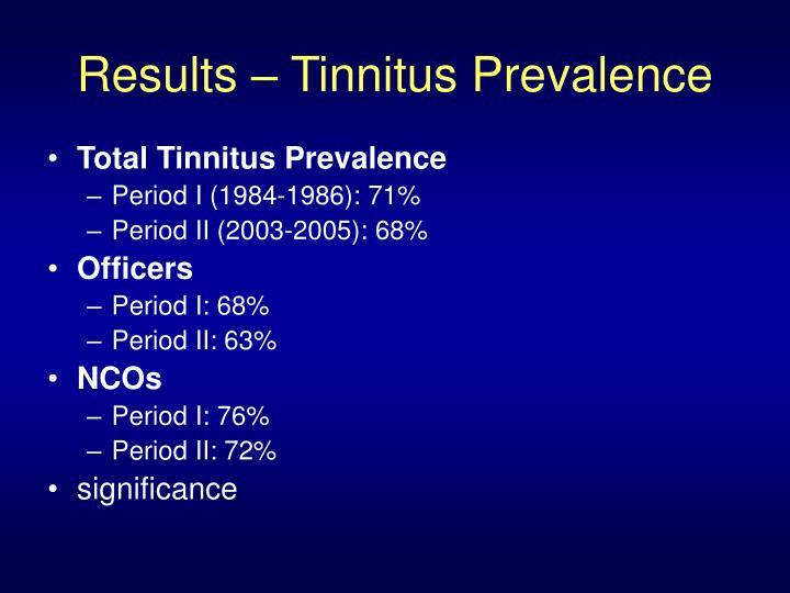 Results – Tinnitus Prevalence