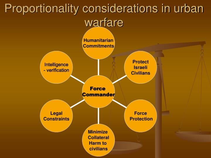 Proportionality considerations in urban warfare