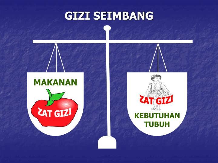 PPT - GIZI SEIMBANG PowerPoint Presentation - ID:6644255