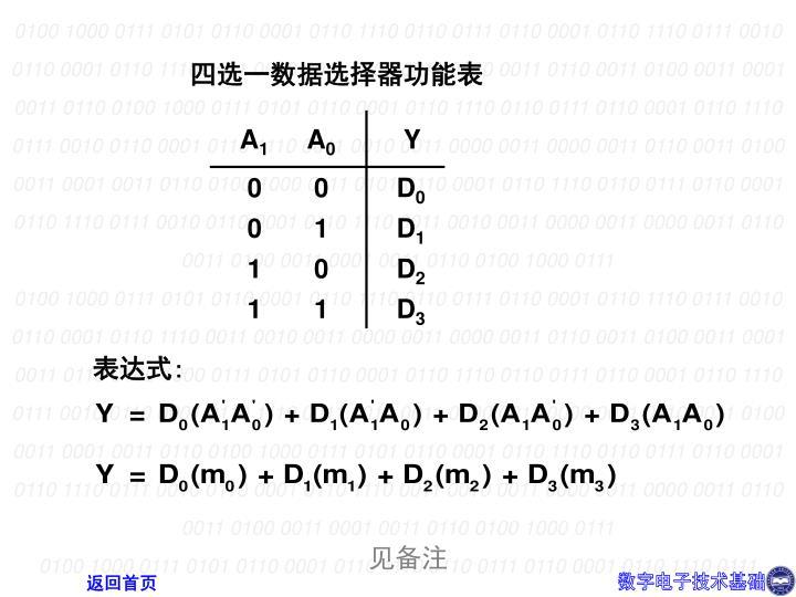 四选一数据选择器功能表