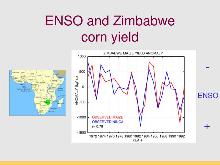 ENSO and Zimbabwe