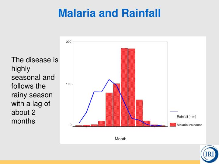 Malaria and Rainfall