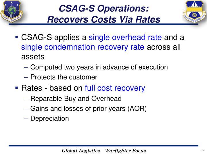 CSAG-S