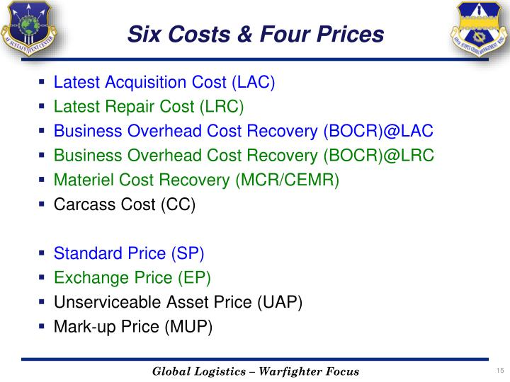 Six Costs & Four Prices