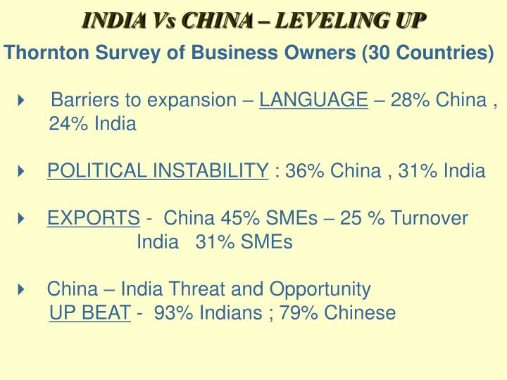 INDIA Vs CHINA – LEVELING UP
