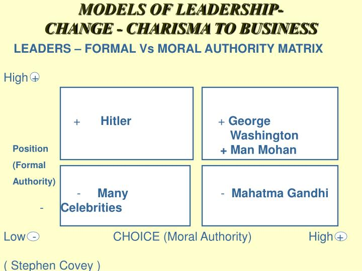 MODELS OF LEADERSHIP-
