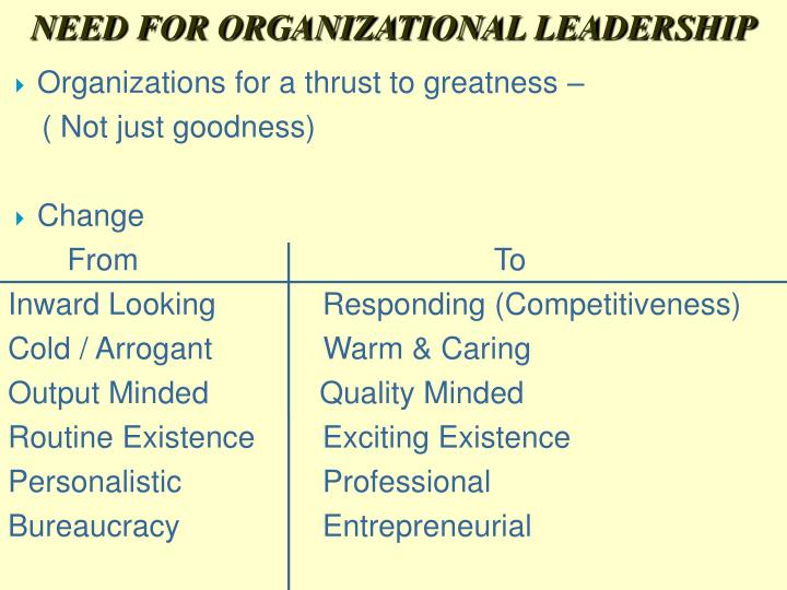 NEED FOR ORGANIZATIONAL LEADERSHIP
