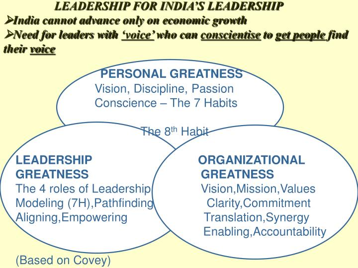 LEADERSHIP FOR INDIA'S LEADERSHIP