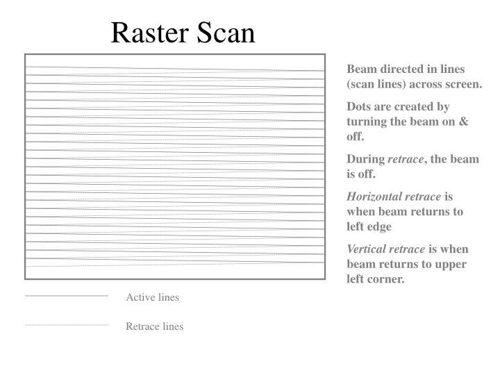 Raster Scan