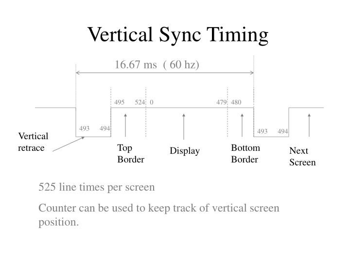 Vertical Sync Timing