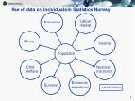 use of data on individuals in statistics norway