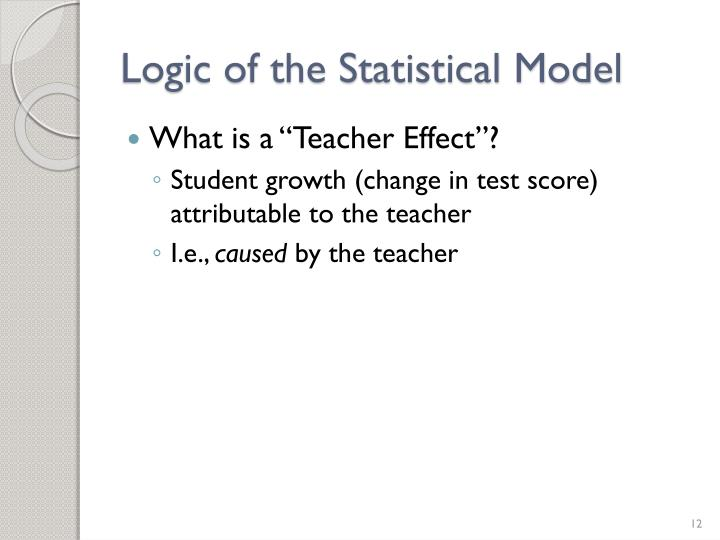 Logic of the Statistical Model