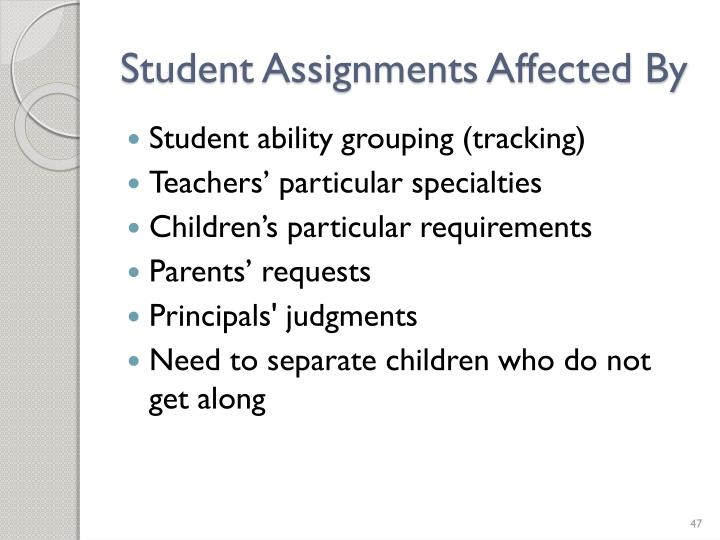 Student Assignments Affected By