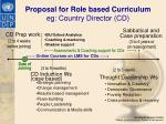proposal for role based curriculum eg country director cd