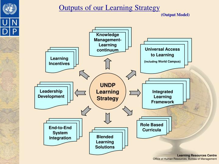 Knowledge Management-Learning continuum