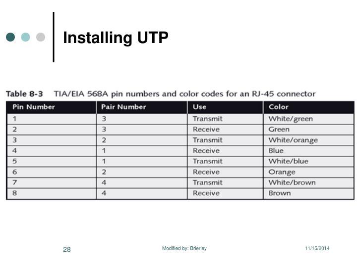 Installing UTP