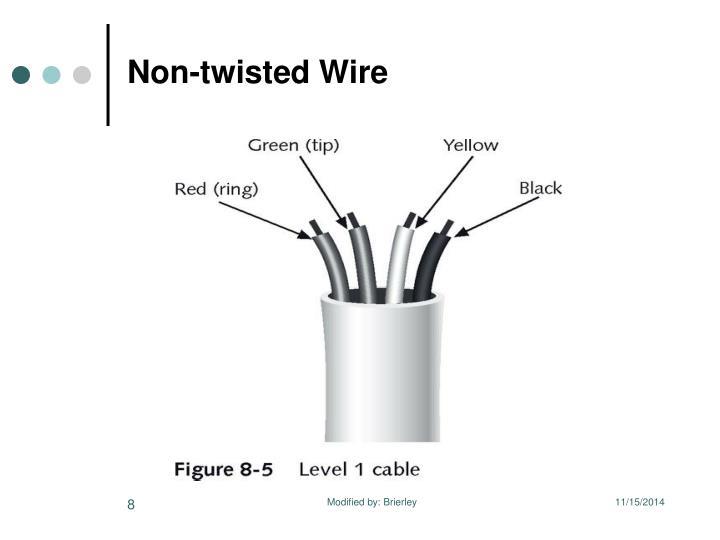 Non-twisted Wire