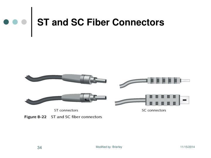 ST and SC Fiber Connectors