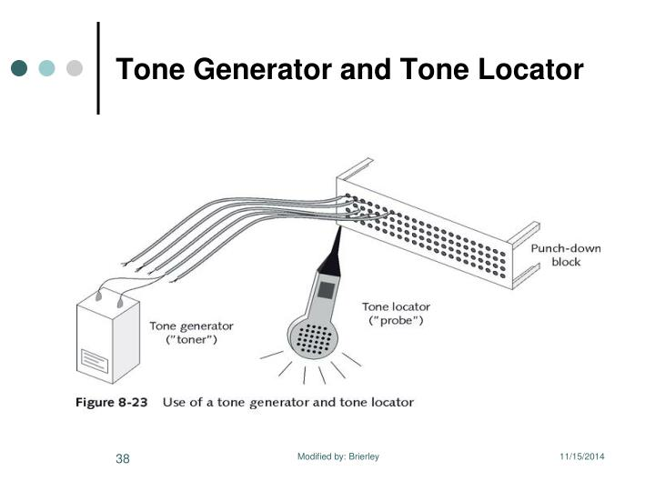 Tone Generator and Tone Locator