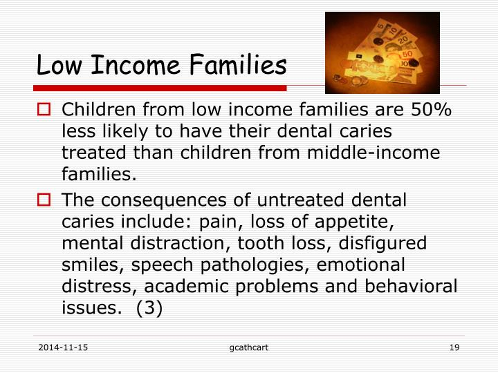 Low Income Families