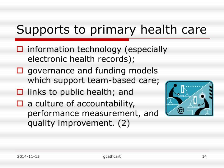 Supports to primary health care