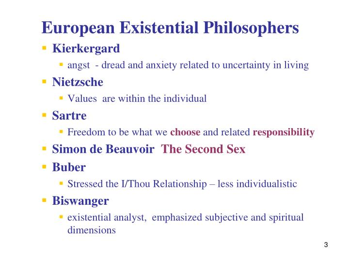 European Existential Philosophers
