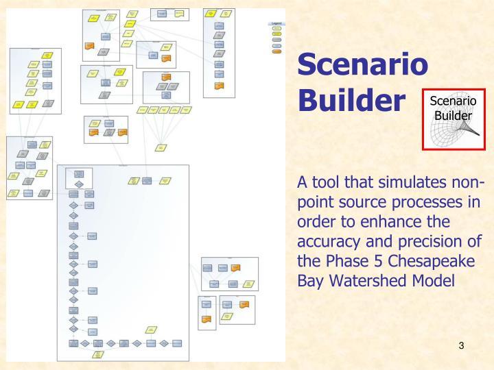 Scenario Builder
