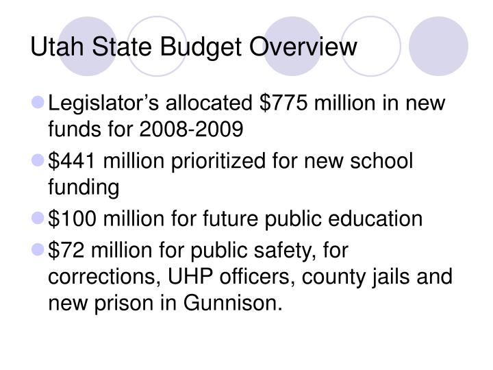 Utah State Budget Overview