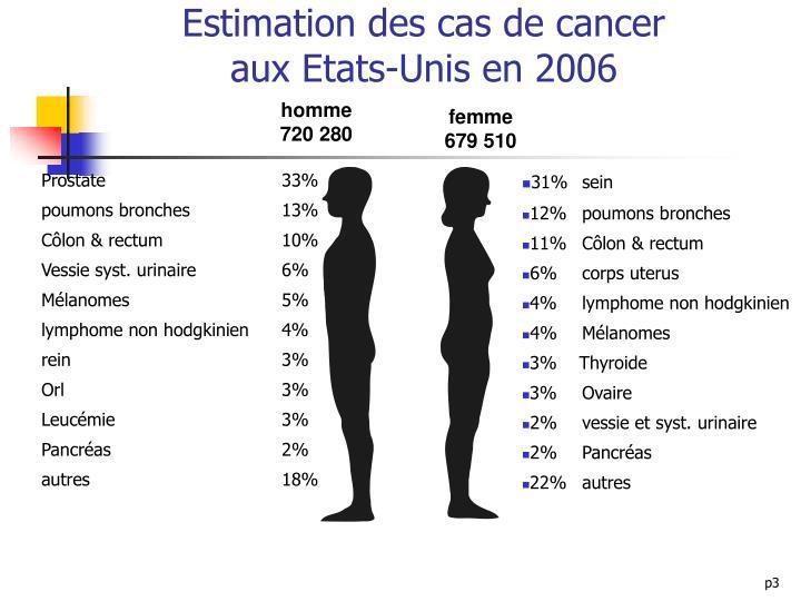Estimation des cas de cancer