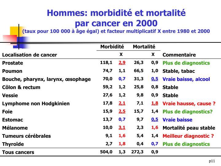Hommes: morbidité et mortalité
