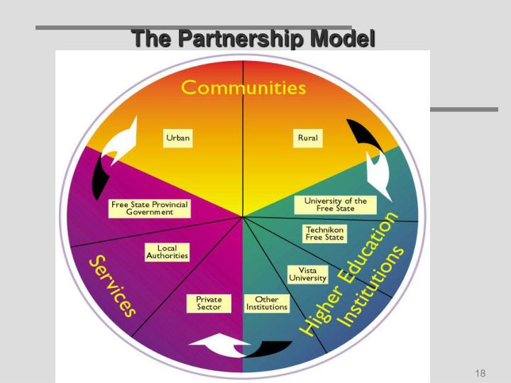 The Partnership Model