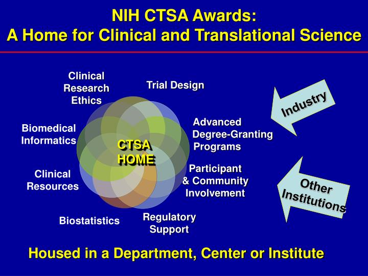 NIH CTSA Awards: